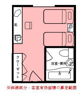 間違えやすい!旅館業法の客室面積の考え方   「民泊」ねっと
