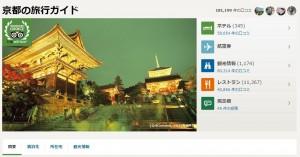 京都旅行ガイド